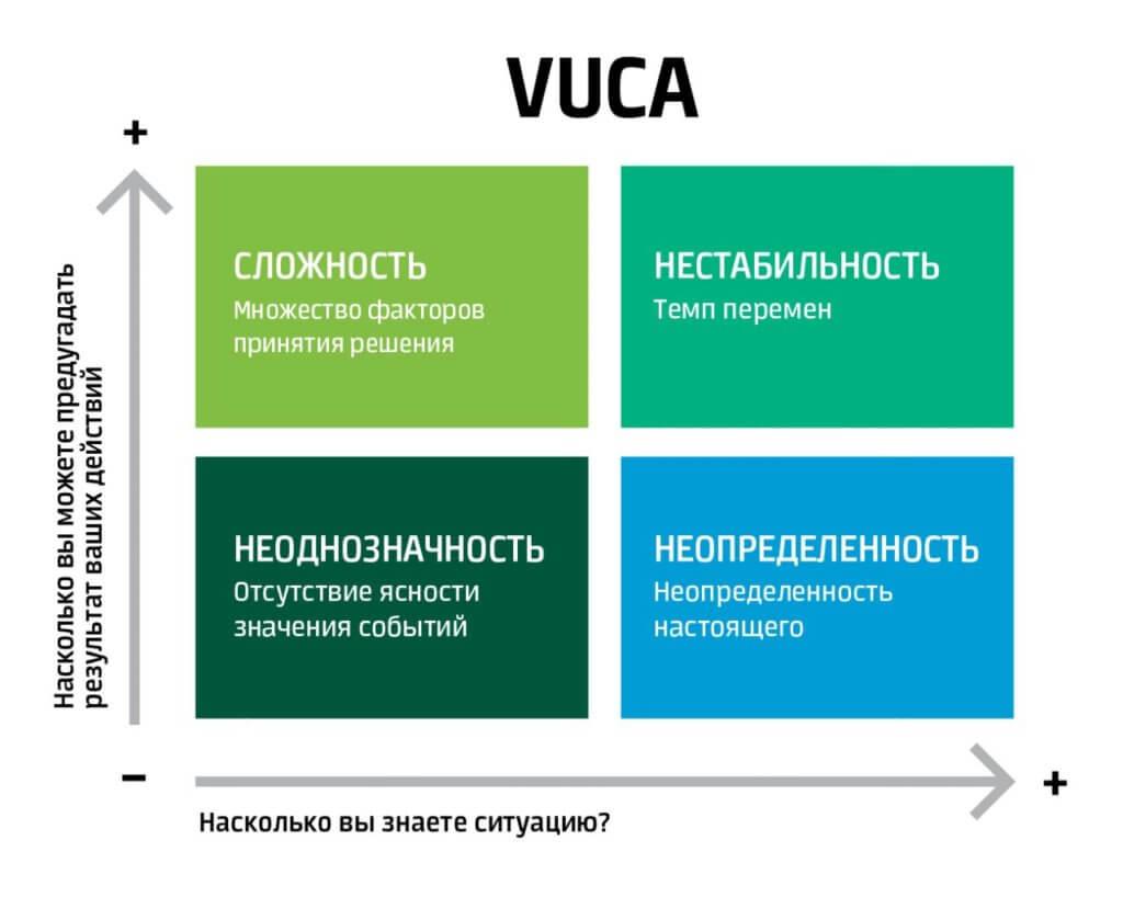 XYZ анализ: почему большинство товаров попадает в категорию Z. XYZ анализ. Ольга Правук